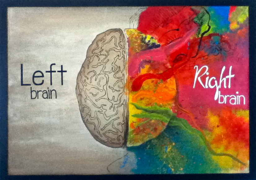 the left brain vs the right brain essay Lateralized brain regions subserve functions such as language and visuospatial processing it has been conjectured that individuals may be left-brain dominant or right-brain dominant based on personality and cognitive style, but neuroimaging data has not provided clear evidence whether such phenotypic differences in the strength of left.