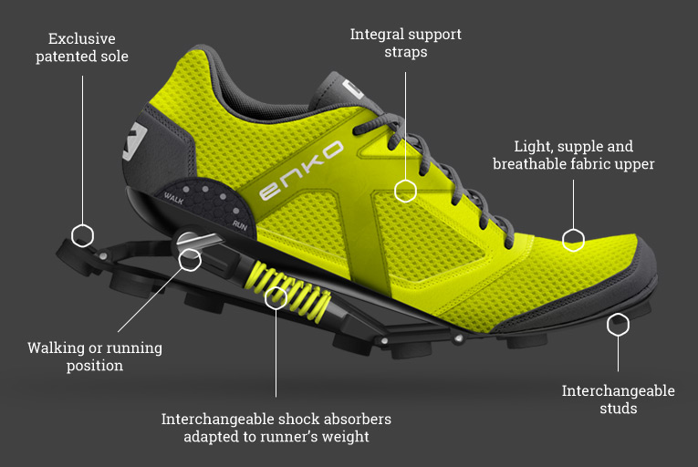 81bca6b09dec Главной задачей спортивной обуви является принятие на себя ударов при  столкновении ноги с землей. Эти удары негативно влияют на здоровье  человека, ...